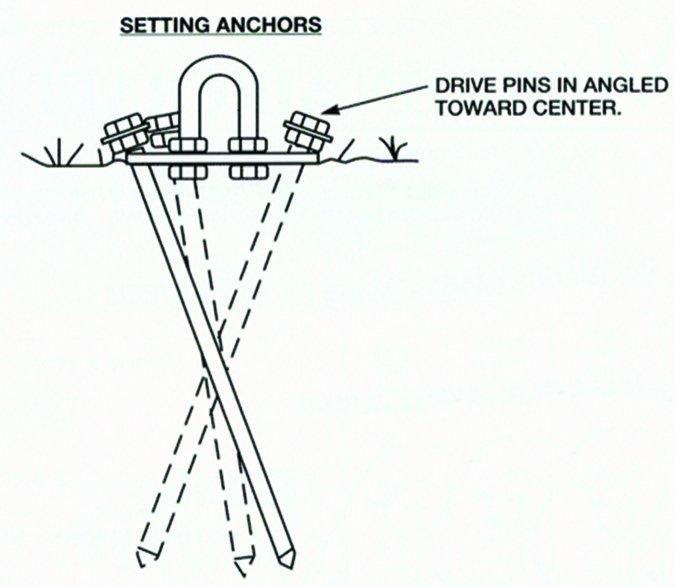 anchor diagram