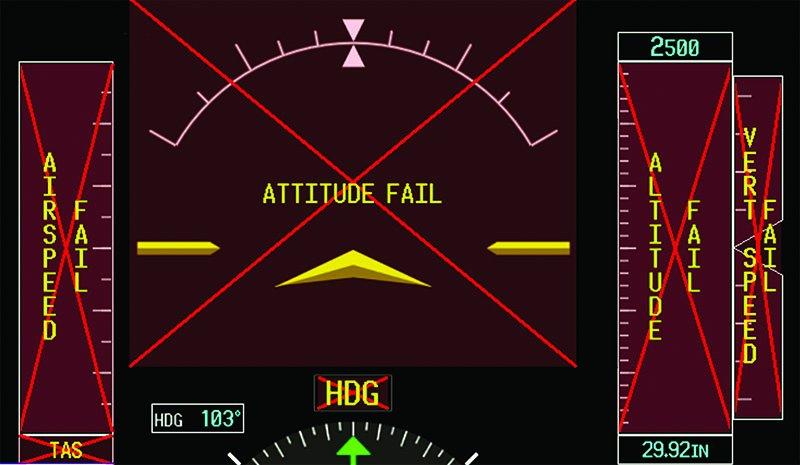 aircraft attitude fail