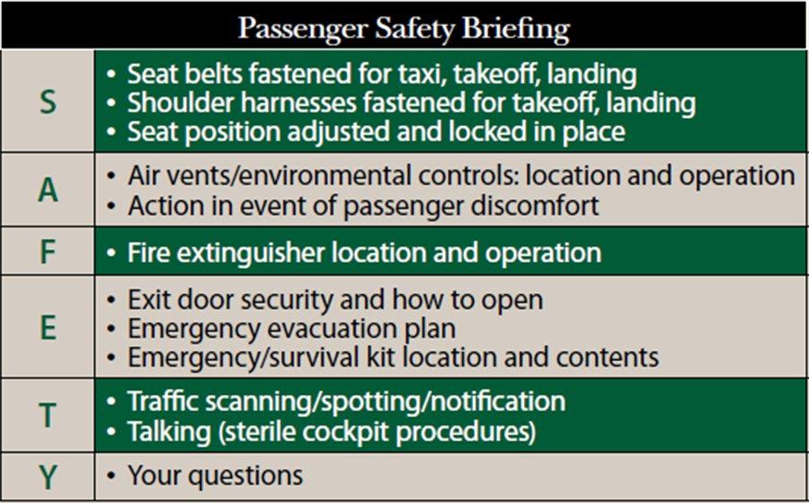 aircraft passenger safety briefing