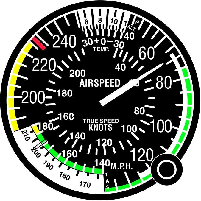 .png image of a gauge